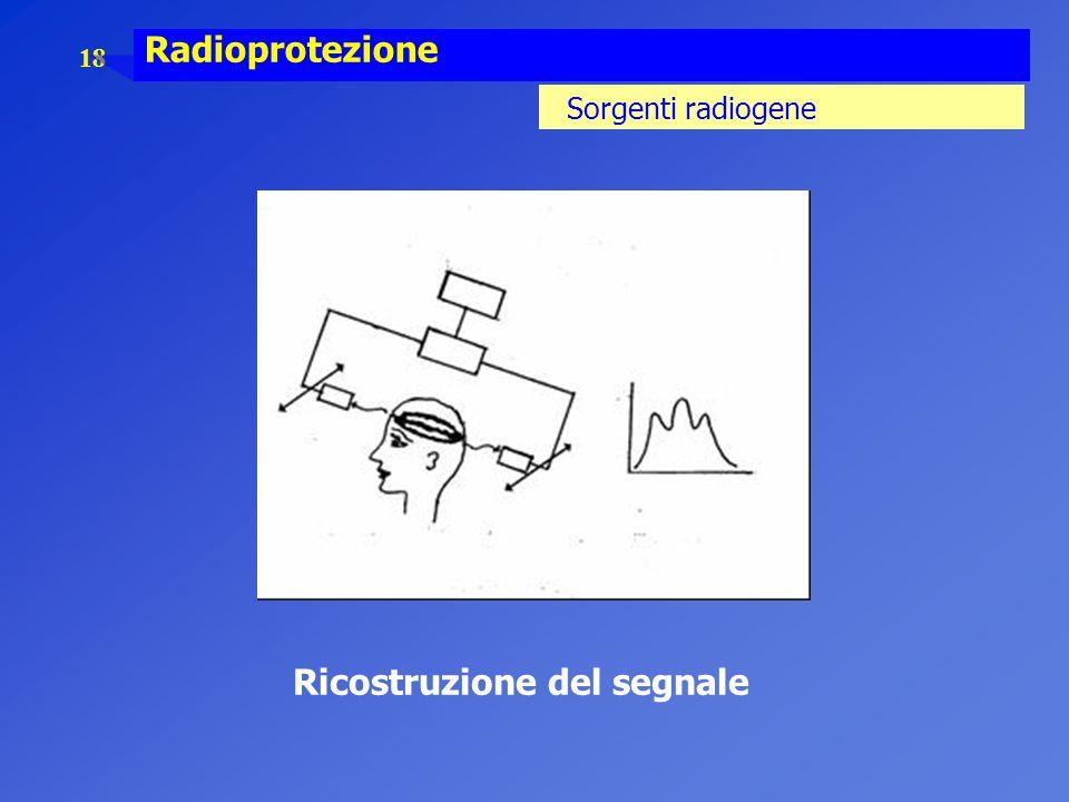 Ricostruzione del segnale