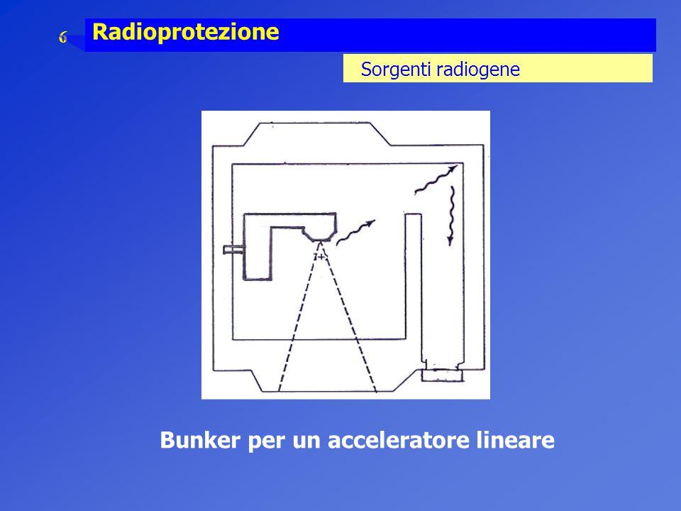 Bunker per un acceleratore lineare