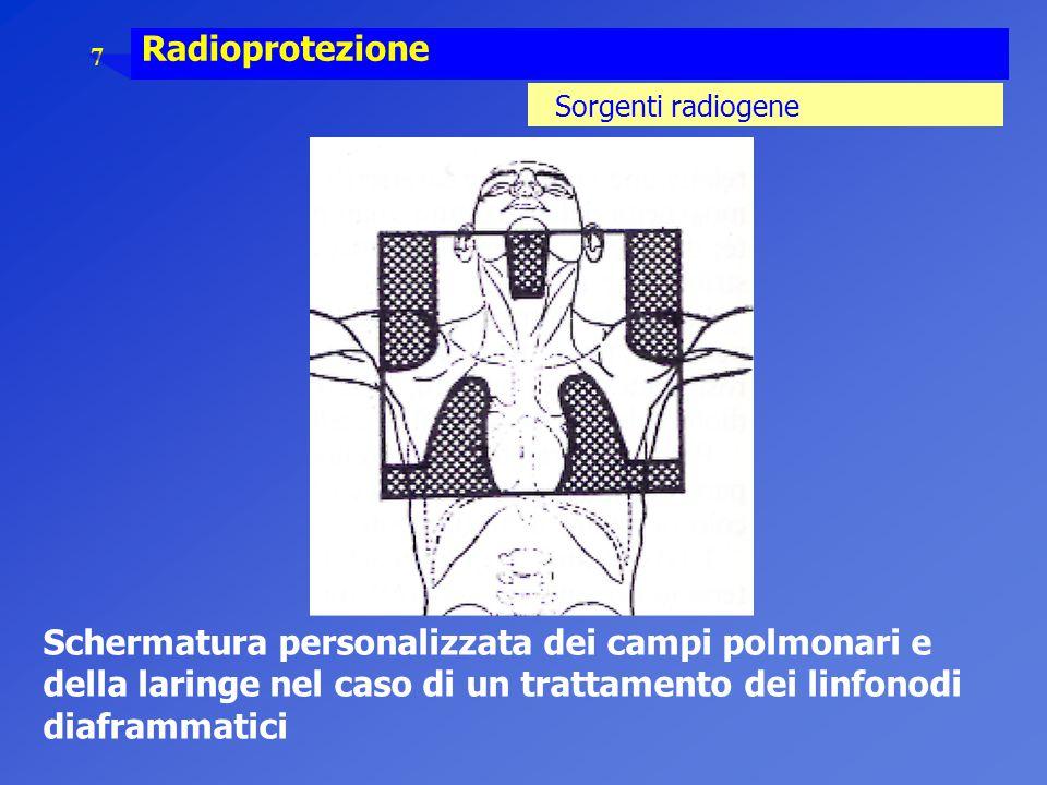 Schermatura personalizzata dei campi polmonari e