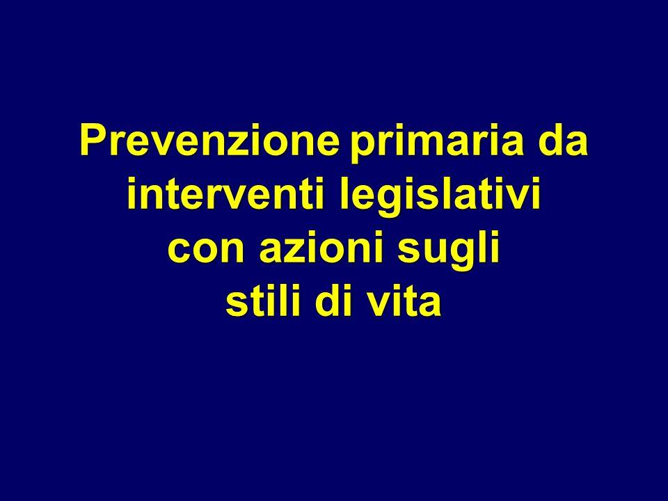 Prevenzione primaria da interventi legislativi