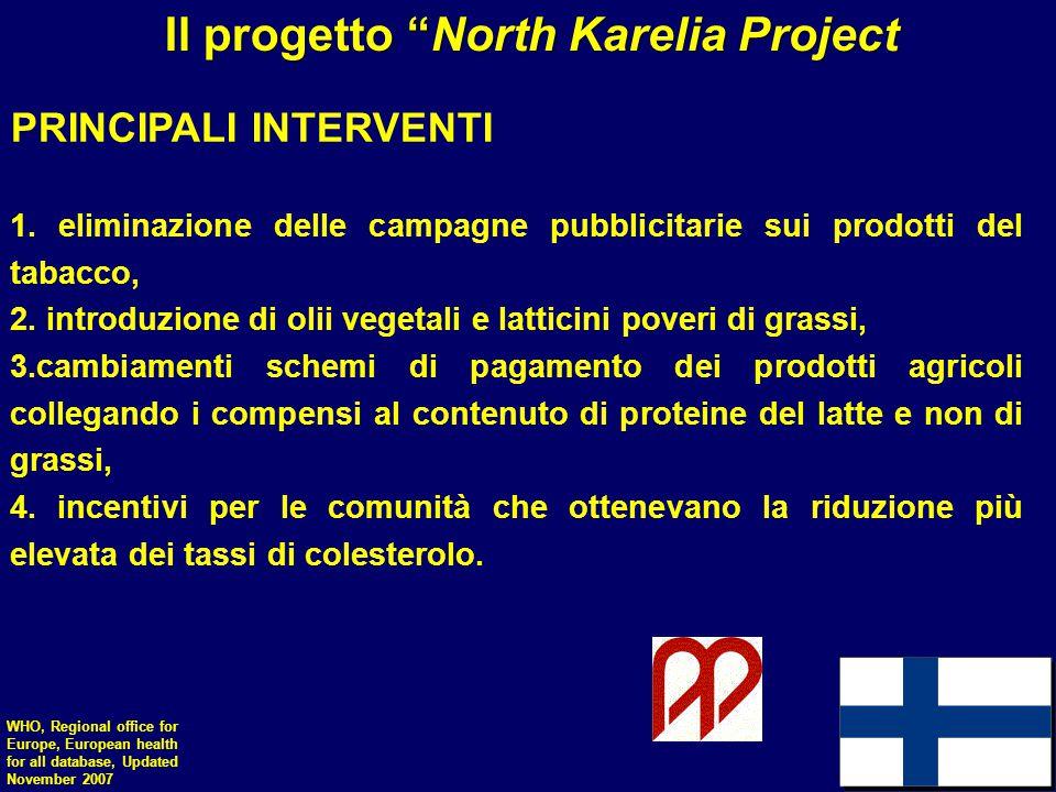 Il progetto North Karelia Project