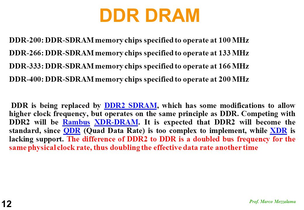 DDR DRAM DDR-200: DDR-SDRAM memory chips specified to operate at 100 MHz. DDR-266: DDR-SDRAM memory chips specified to operate at 133 MHz.
