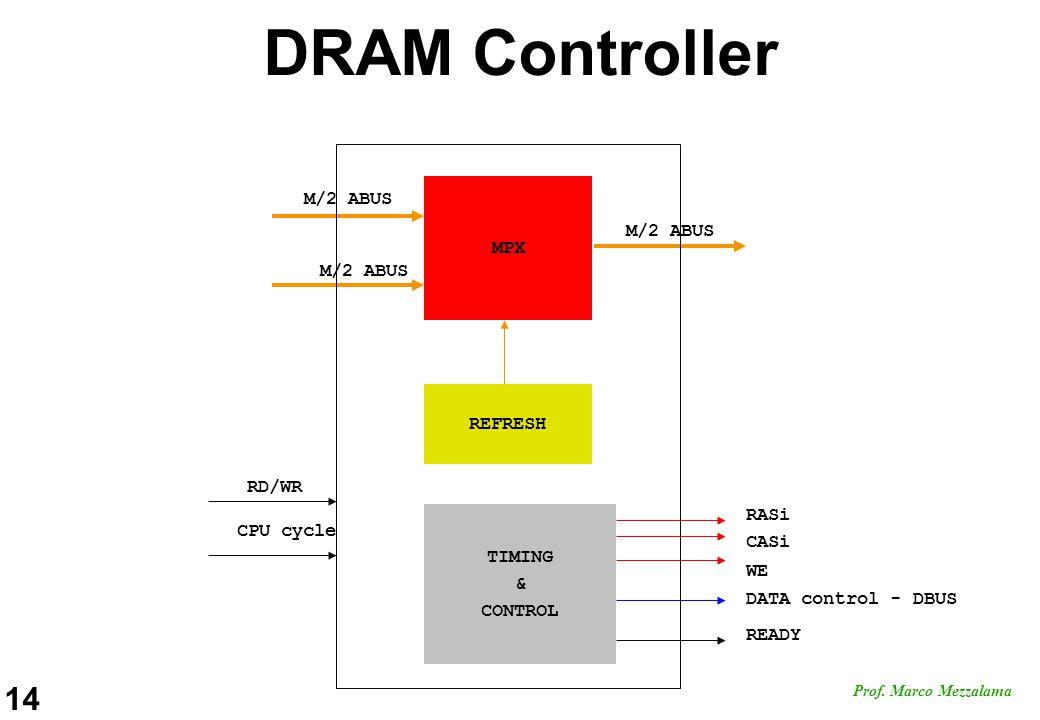 DRAM Controller M/2 ABUS MPX M/2 ABUS M/2 ABUS REFRESH RD/WR RASi CASi