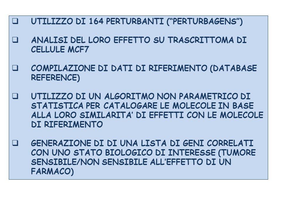 UTILIZZO DI 164 PERTURBANTI ( PERTURBAGENS )