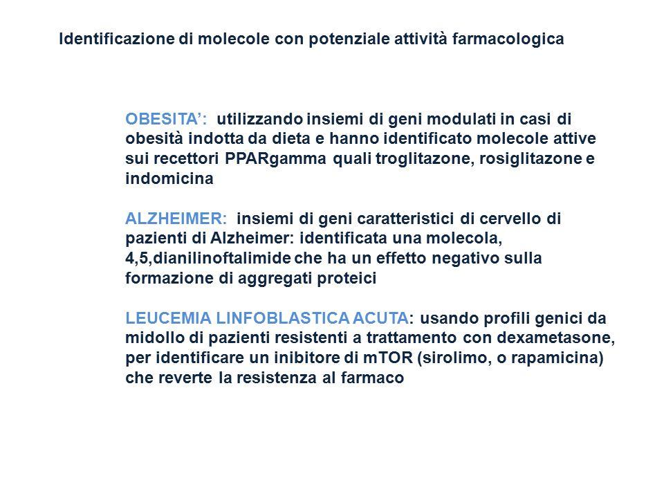 Identificazione di molecole con potenziale attività farmacologica