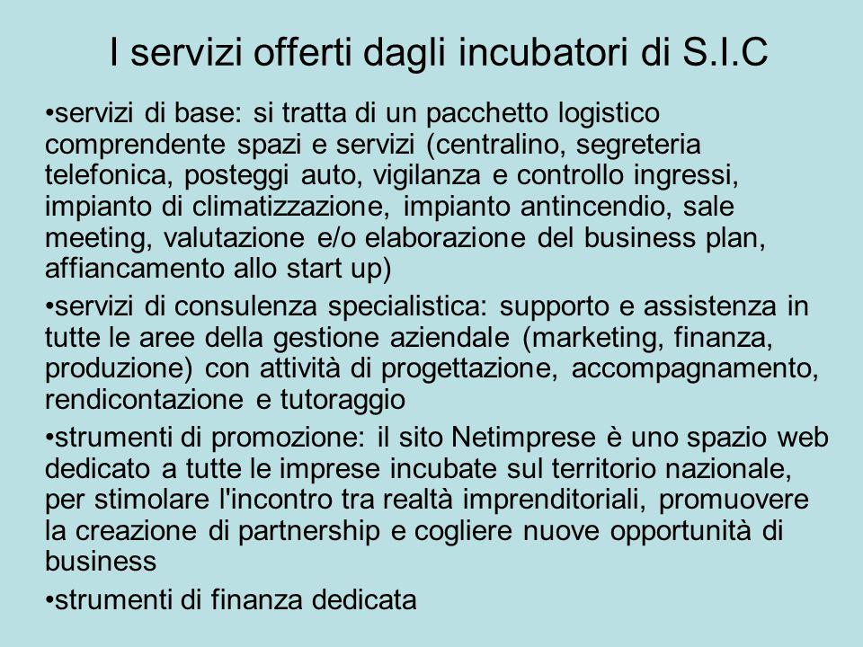I servizi offerti dagli incubatori di S.I.C