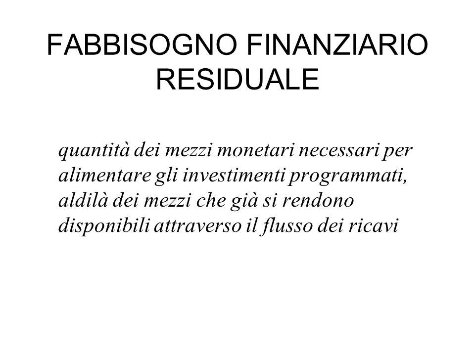 FABBISOGNO FINANZIARIO RESIDUALE