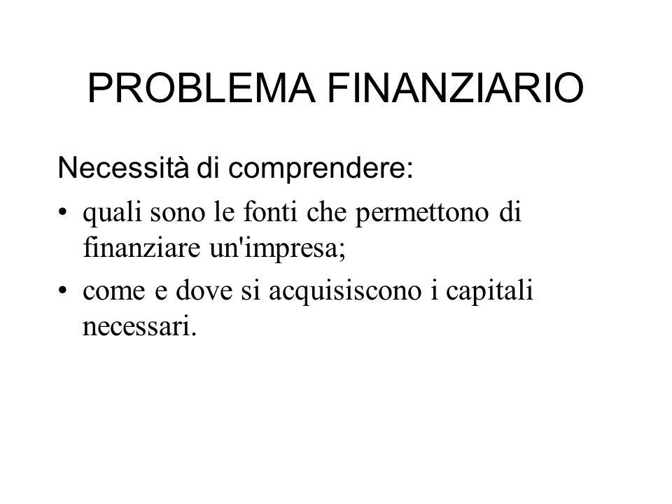 PROBLEMA FINANZIARIO Necessità di comprendere: