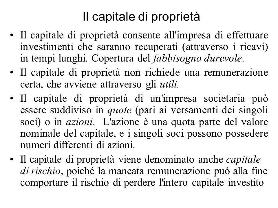 Il capitale di proprietà
