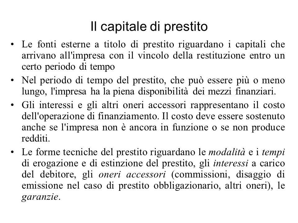 Il capitale di prestito