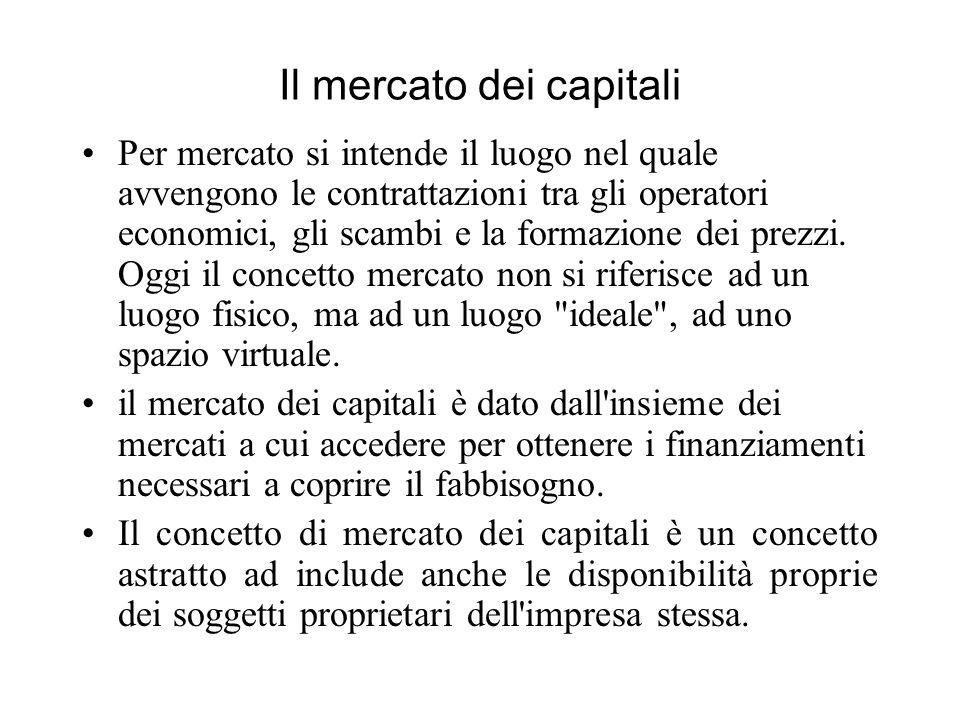 Il mercato dei capitali