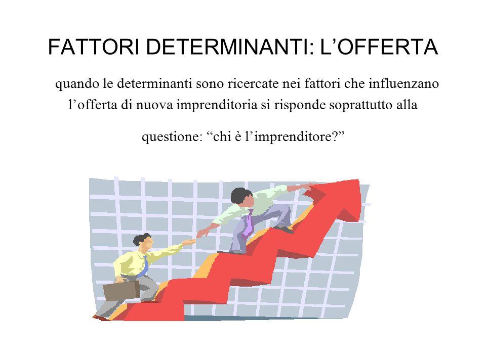 FATTORI DETERMINANTI: L'OFFERTA quando le determinanti sono ricercate nei fattori che influenzano l'offerta di nuova imprenditoria si risponde soprattutto alla questione: chi è l'imprenditore