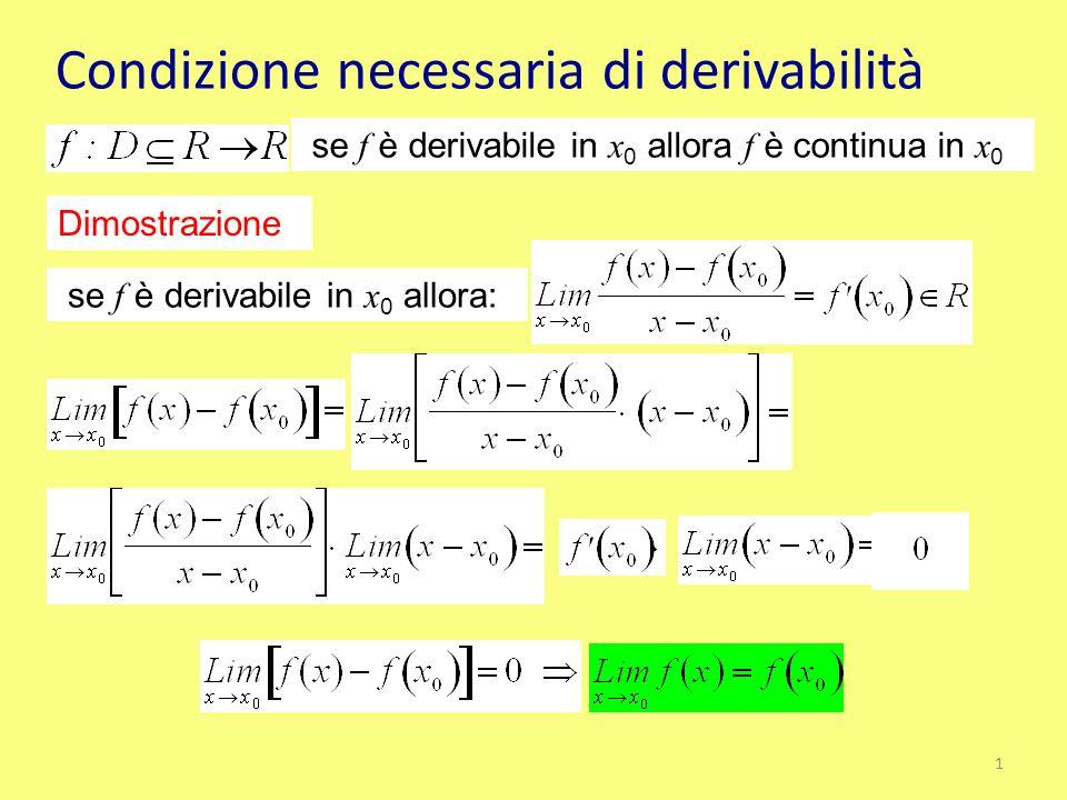 Condizione necessaria di derivabilità