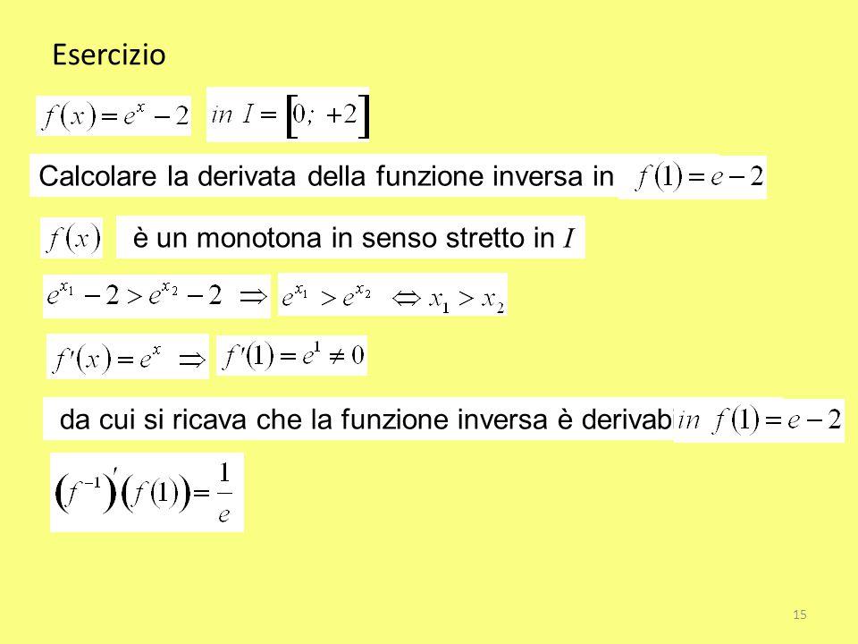 Esercizio Calcolare la derivata della funzione inversa in