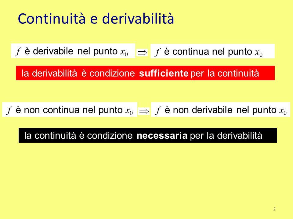 Continuità e derivabilità