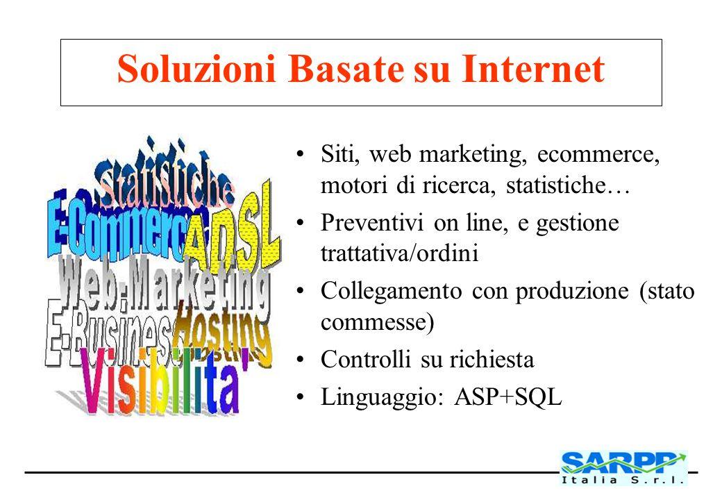 Soluzioni Basate su Internet