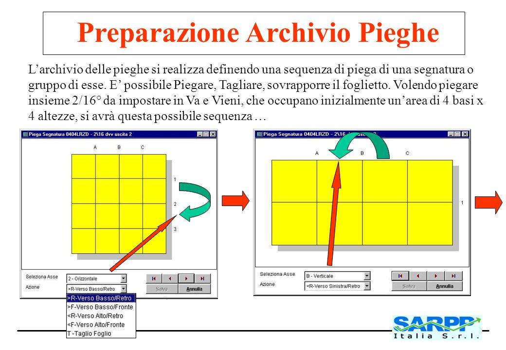 Preparazione Archivio Pieghe
