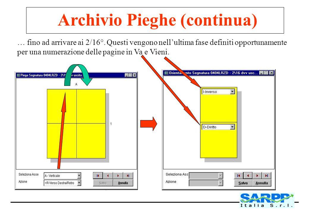 Archivio Pieghe (continua)