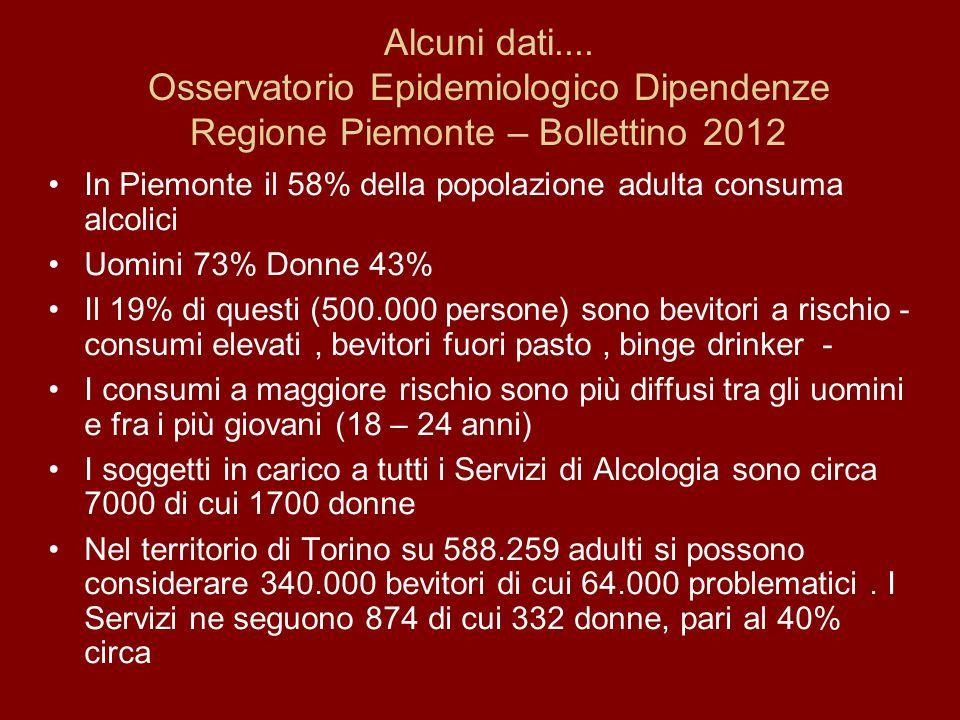 Alcuni dati.... Osservatorio Epidemiologico Dipendenze Regione Piemonte – Bollettino 2012