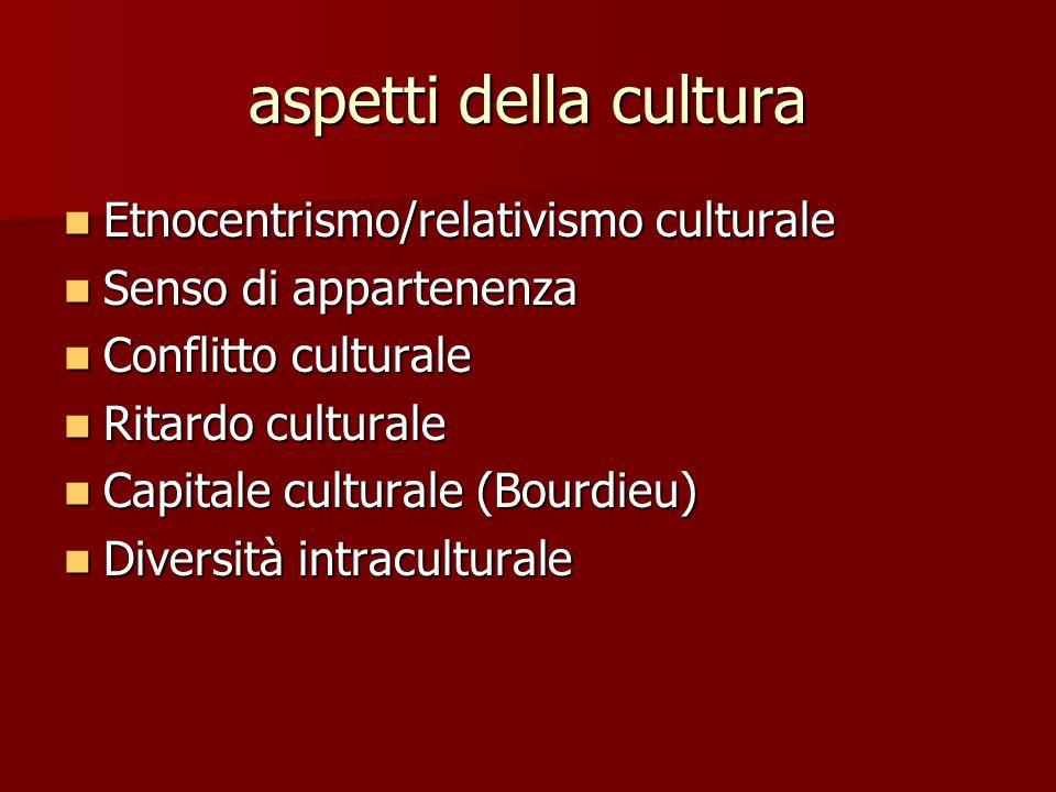 aspetti della cultura Etnocentrismo/relativismo culturale