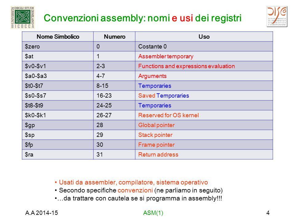 Convenzioni assembly: nomi e usi dei registri