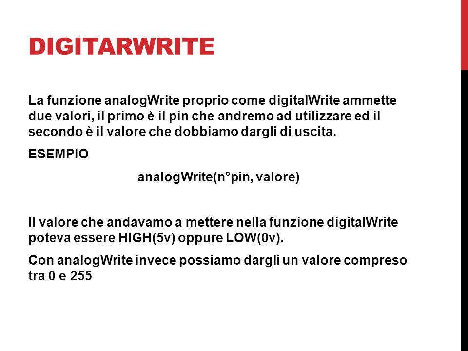 digitarwrite