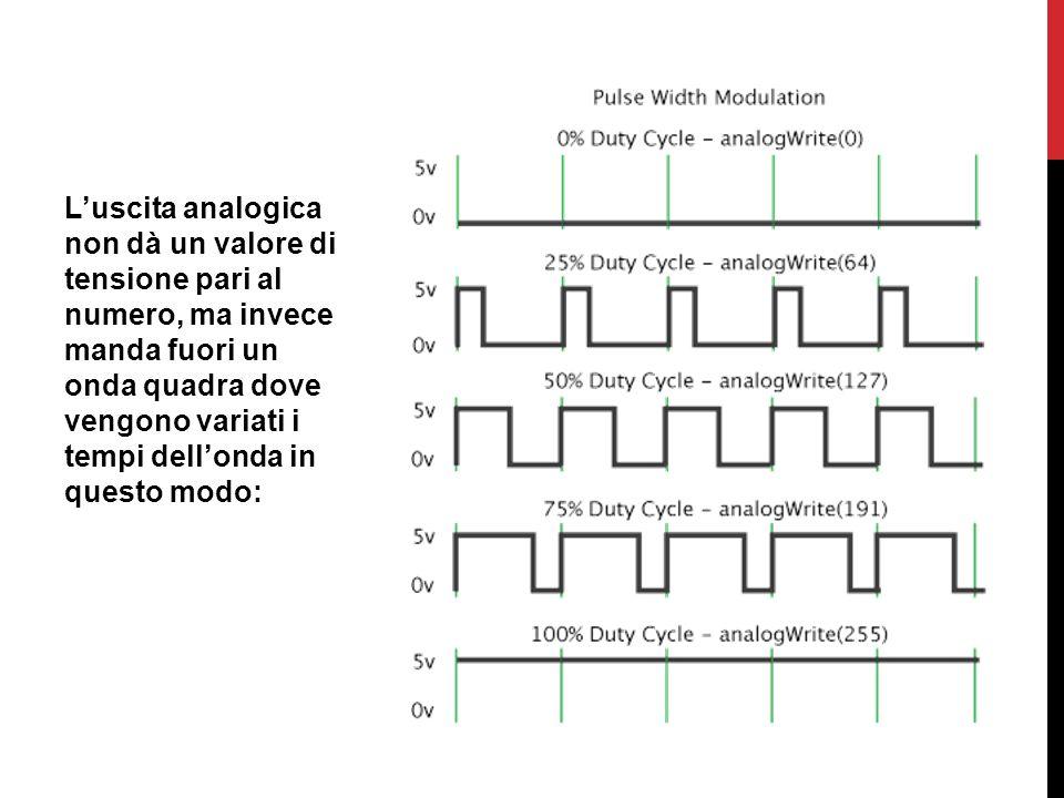 L'uscita analogica non dà un valore di tensione pari al numero, ma invece manda fuori un onda quadra dove vengono variati i tempi dell'onda in questo modo: