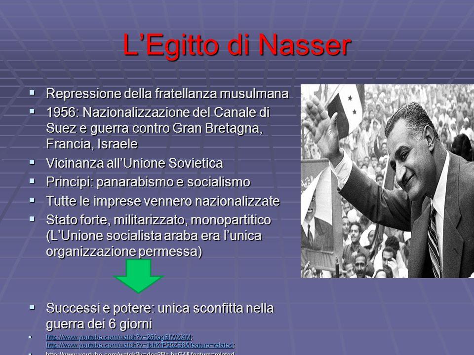 L'Egitto di Nasser Repressione della fratellanza musulmana