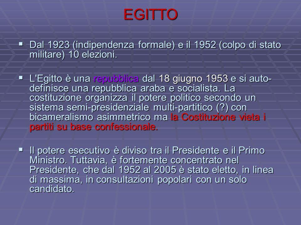 EGITTO Dal 1923 (indipendenza formale) e il 1952 (colpo di stato militare) 10 elezioni.