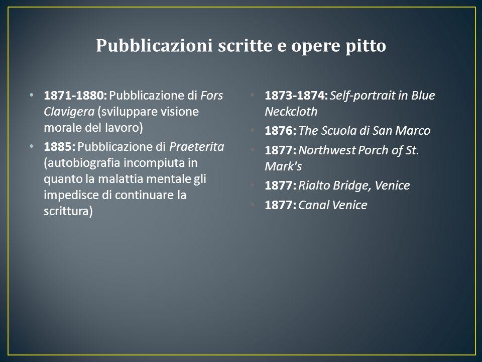 Pubblicazioni scritte e opere pitto