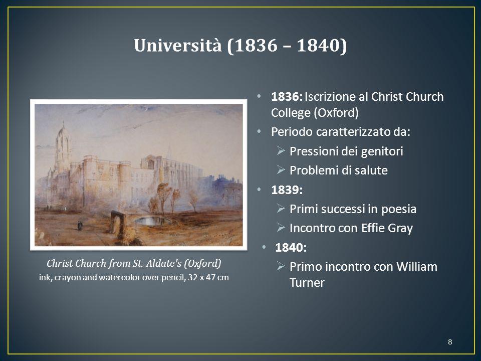 Università (1836 – 1840) 1836: Iscrizione al Christ Church College (Oxford) Periodo caratterizzato da: