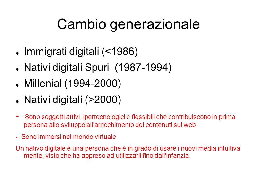 Cambio generazionale Immigrati digitali (<1986)