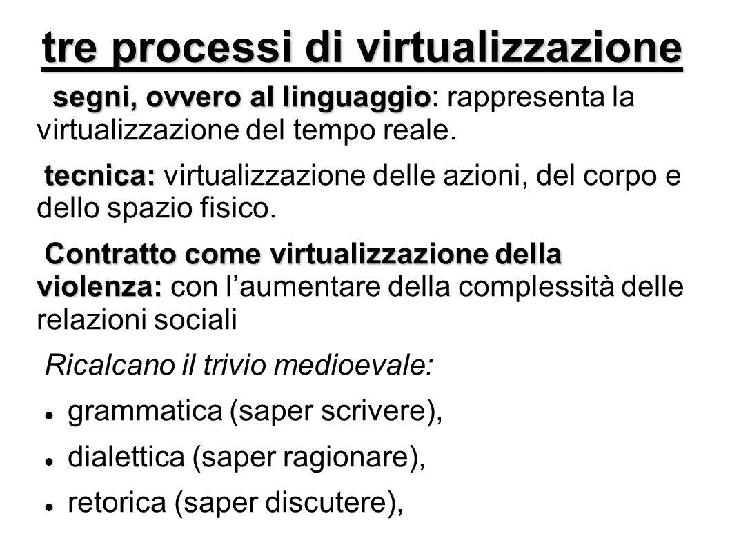 tre processi di virtualizzazione