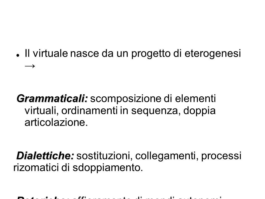 Il virtuale nasce da un progetto di eterogenesi →