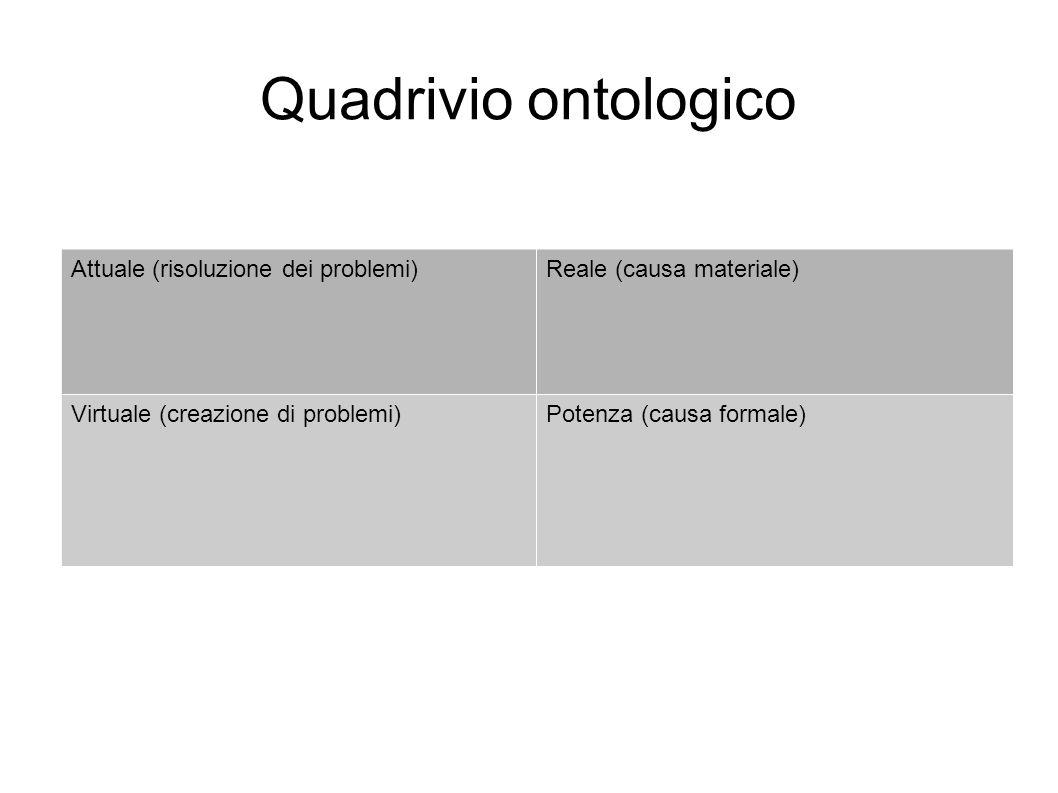 Quadrivio ontologico Attuale (risoluzione dei problemi)