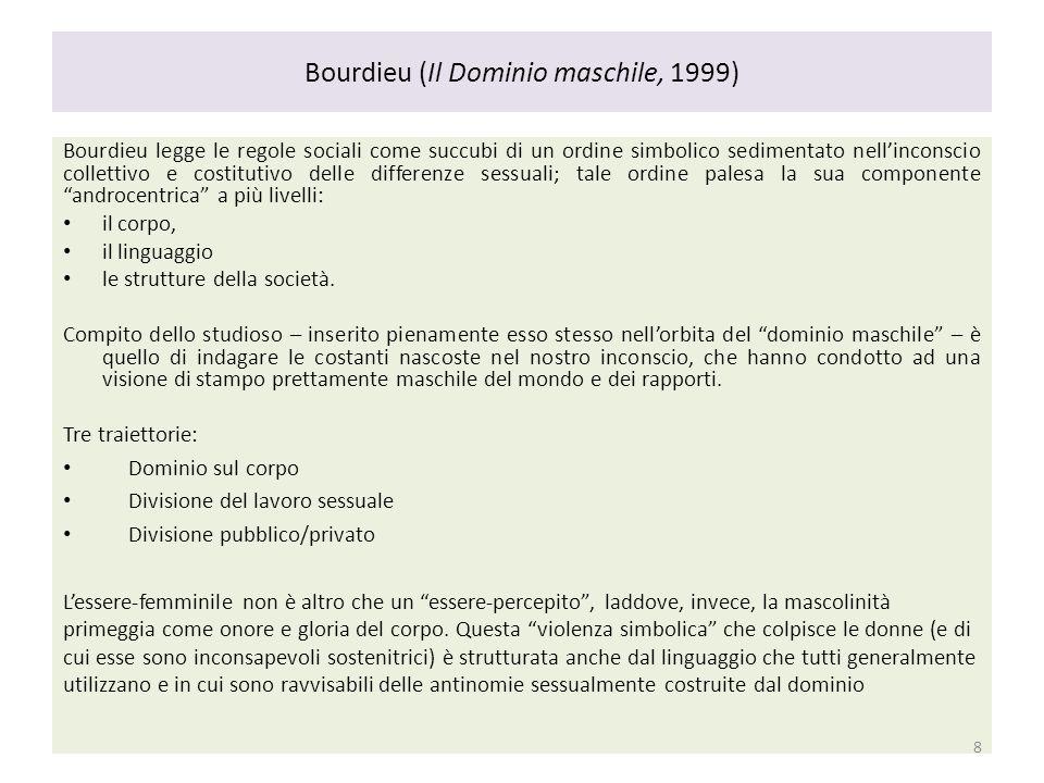 Bourdieu (Il Dominio maschile, 1999)
