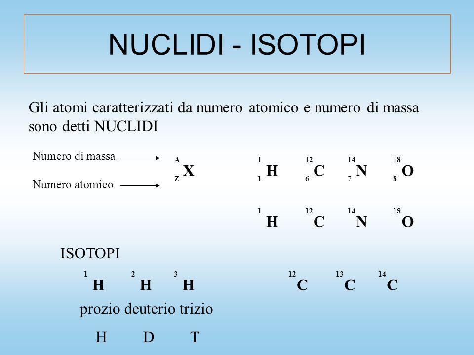 NUCLIDI - ISOTOPI Gli atomi caratterizzati da numero atomico e numero di massa sono detti NUCLIDI. Numero di massa.