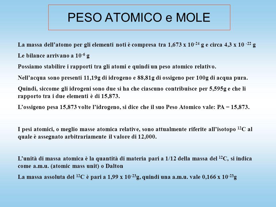 PESO ATOMICO e MOLE La massa dell'atomo per gli elementi noti è compresa tra 1,673 x 10-24 g e circa 4,3 x 10 -22 g.