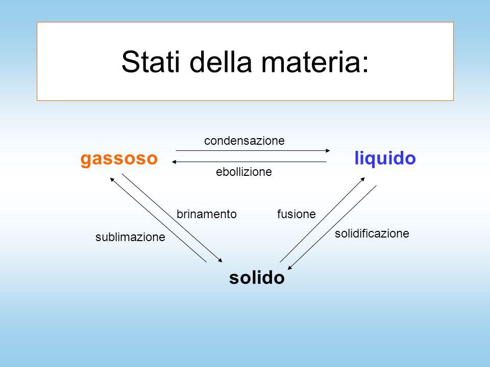 Stati della materia: gassoso liquido solido condensazione ebollizione