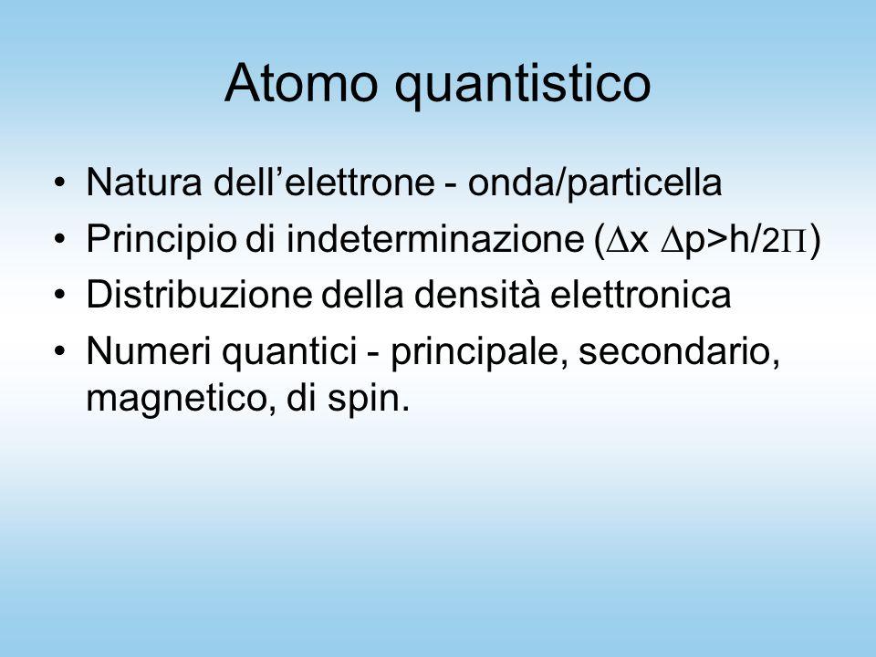 Atomo quantistico Natura dell'elettrone - onda/particella