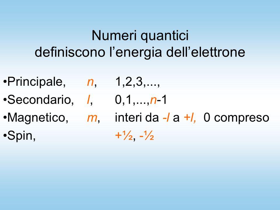 Numeri quantici definiscono l'energia dell'elettrone