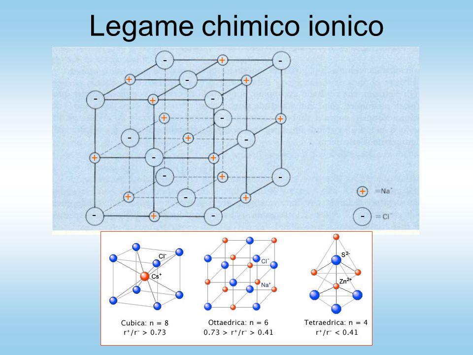 Legame chimico ionico + -