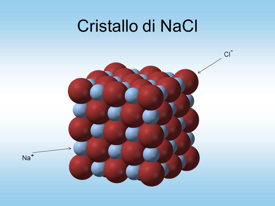 Cristallo di NaCl Cl- Na+
