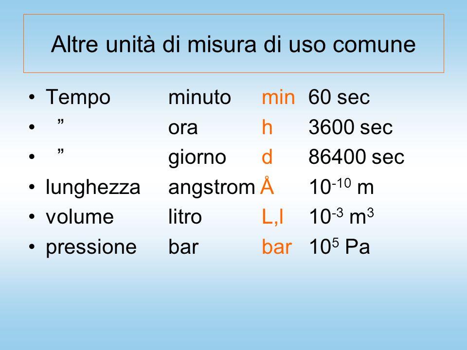 Altre unità di misura di uso comune