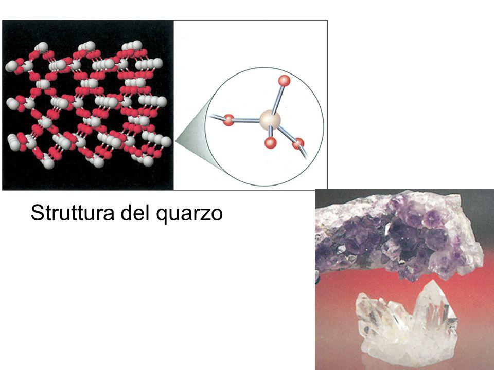 Struttura cristallina del quarzo