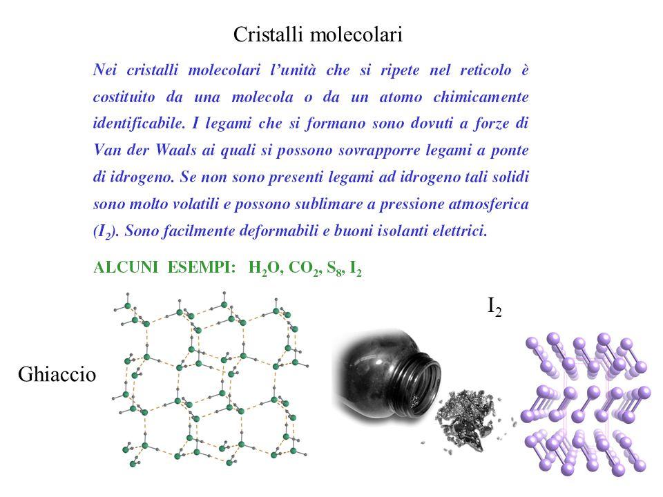 Cristalli molecolari I2 Ghiaccio