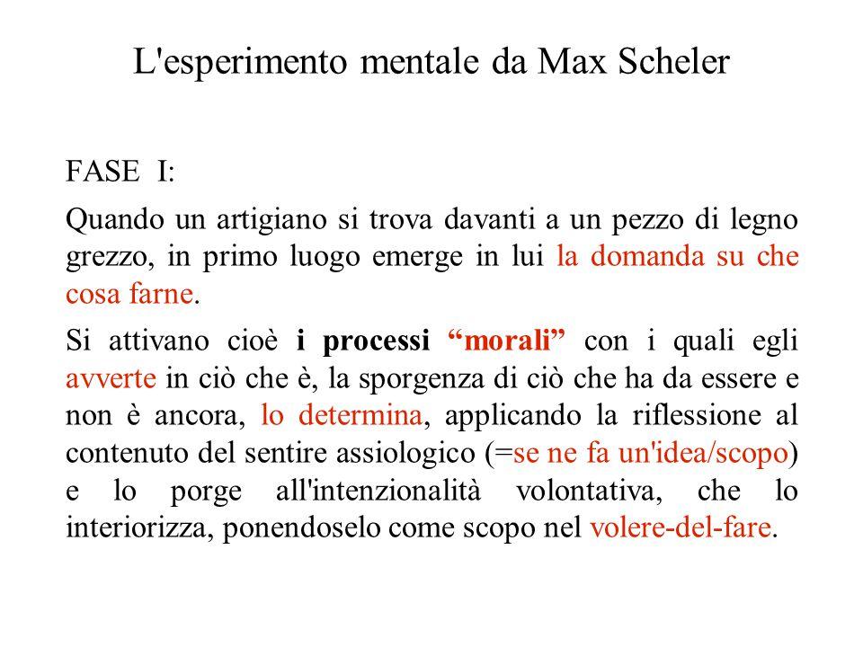 L esperimento mentale da Max Scheler