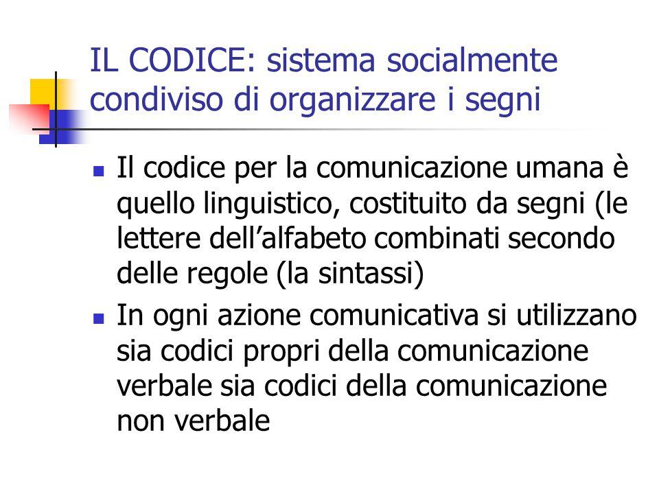 IL CODICE: sistema socialmente condiviso di organizzare i segni