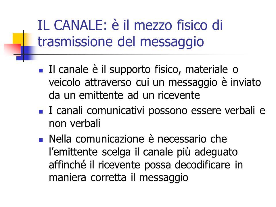 IL CANALE: è il mezzo fisico di trasmissione del messaggio