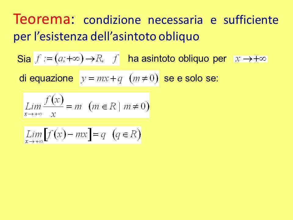 Teorema: condizione necessaria e sufficiente per l'esistenza dell'asintoto obliquo